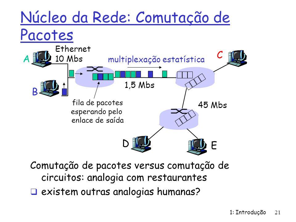 1: Introdução21 Núcleo da Rede: Comutação de Pacotes Comutação de pacotes versus comutação de circuitos: analogia com restaurantes existem outras anal