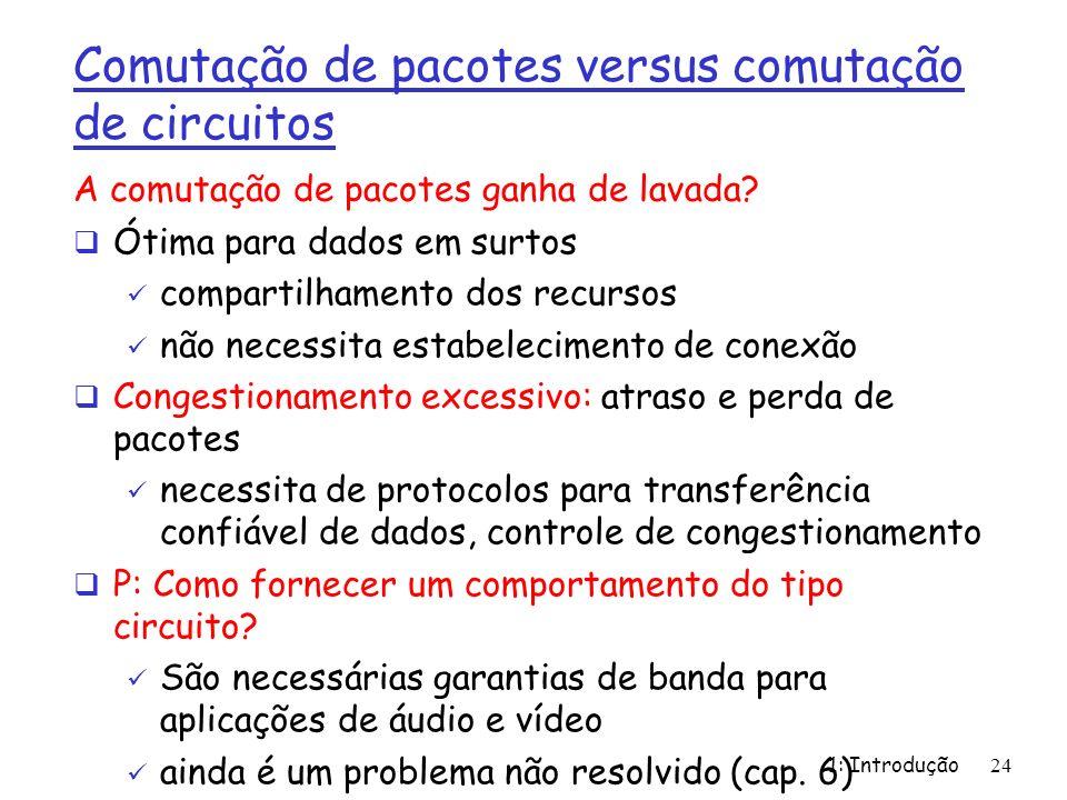 1: Introdução24 Comutação de pacotes versus comutação de circuitos Ótima para dados em surtos compartilhamento dos recursos não necessita estabelecime