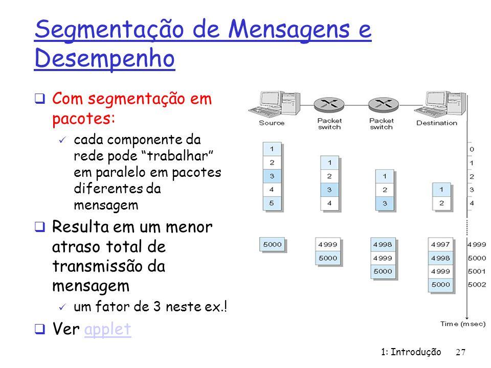1: Introdução27 Segmentação de Mensagens e Desempenho Com segmentação em pacotes: cada componente da rede pode trabalhar em paralelo em pacotes difere