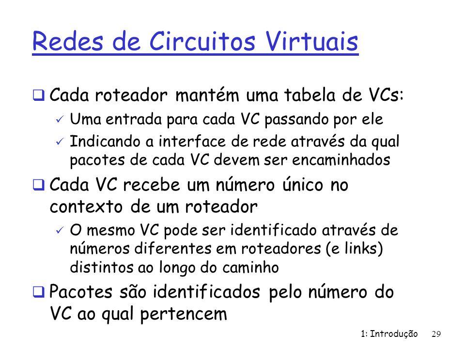 1: Introdução29 Redes de Circuitos Virtuais Cada roteador mantém uma tabela de VCs: Uma entrada para cada VC passando por ele Indicando a interface de