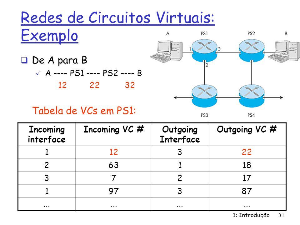 1: Introdução31 Redes de Circuitos Virtuais: Exemplo De A para B A ---- PS1 ---- PS2 ---- B 12 22 32 Tabela de VCs em PS1: Incoming interface Incoming