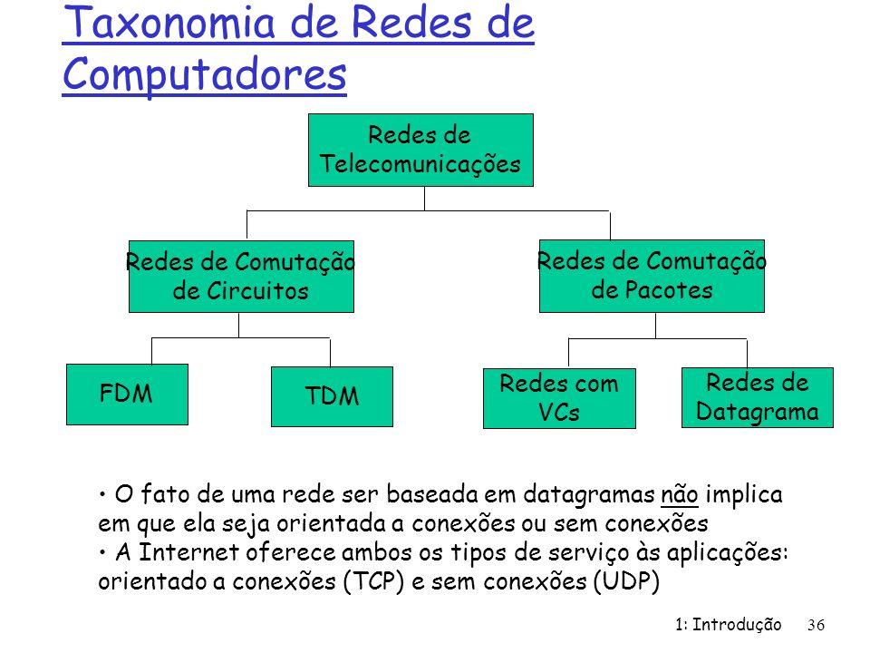 1: Introdução36 Taxonomia de Redes de Computadores Redes de Telecomunicações Redes de Comutação de Circuitos FDM TDM Redes de Comutação de Pacotes Red