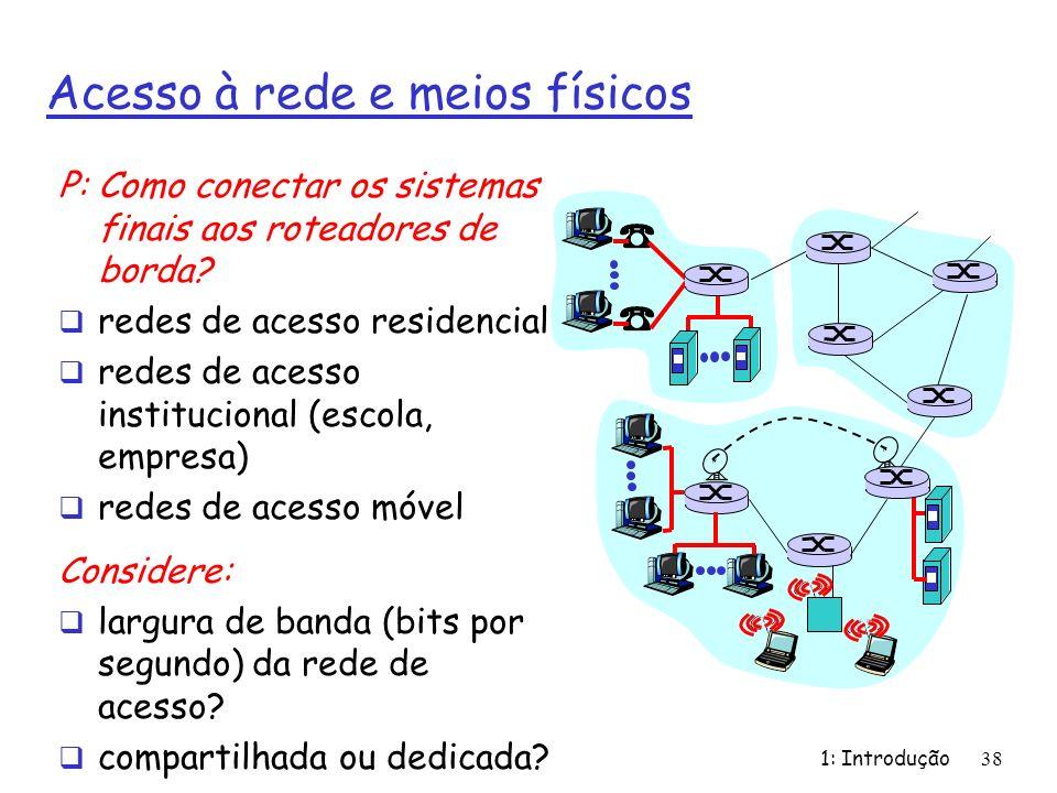 1: Introdução38 Acesso à rede e meios físicos P: Como conectar os sistemas finais aos roteadores de borda? redes de acesso residencial redes de acesso