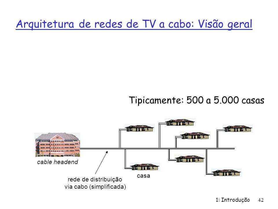 1: Introdução42 Arquitetura de redes de TV a cabo: Visão geral casa cable headend rede de distribuição via cabo (simplificada) Tipicamente: 500 a 5.00