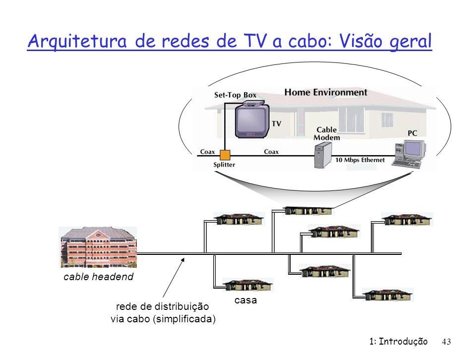 1: Introdução43 Arquitetura de redes de TV a cabo: Visão geral casa cable headend rede de distribuição via cabo (simplificada)