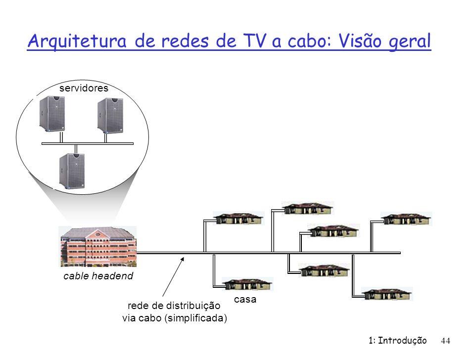1: Introdução44 Arquitetura de redes de TV a cabo: Visão geral casa cable headend rede de distribuição via cabo (simplificada) servidores