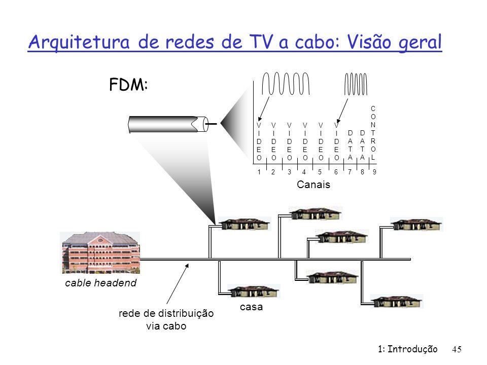 1: Introdução45 Arquitetura de redes de TV a cabo: Visão geral casa cable headend rede de distribuição via cabo Canais VIDEOVIDEO VIDEOVIDEO VIDEOVIDE