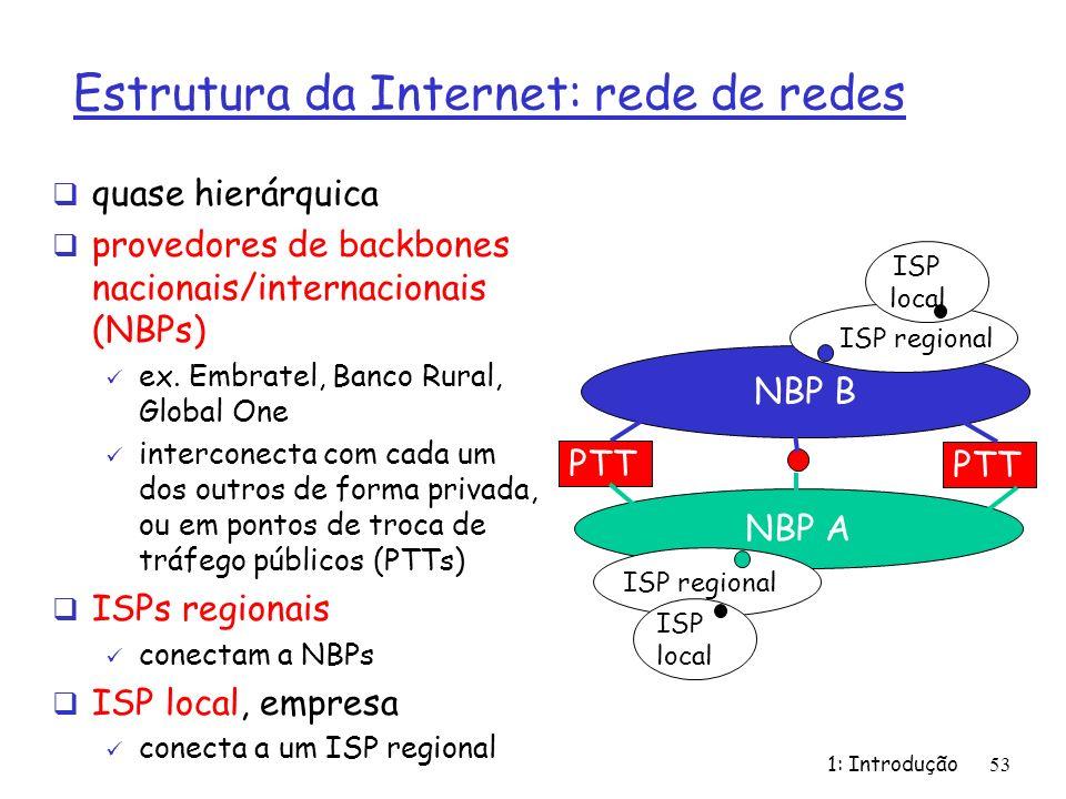 1: Introdução53 Estrutura da Internet: rede de redes quase hierárquica provedores de backbones nacionais/internacionais (NBPs) ex. Embratel, Banco Rur