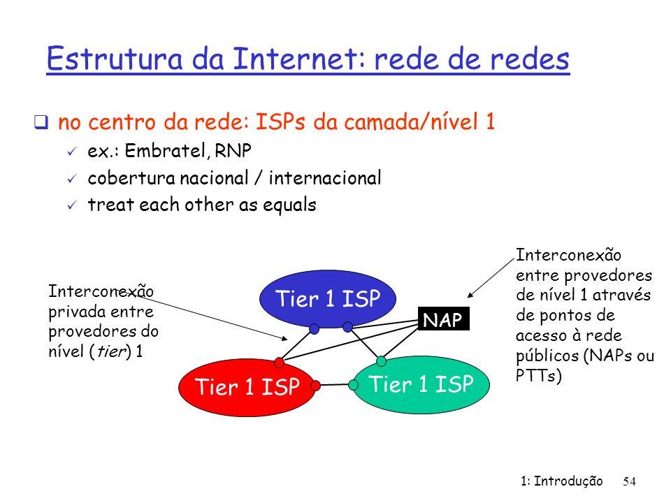 1: Introdução54 Estrutura da Internet: rede de redes no centro da rede: ISPs da camada/nível 1 ex.: Embratel, RNP cobertura nacional / internacional t