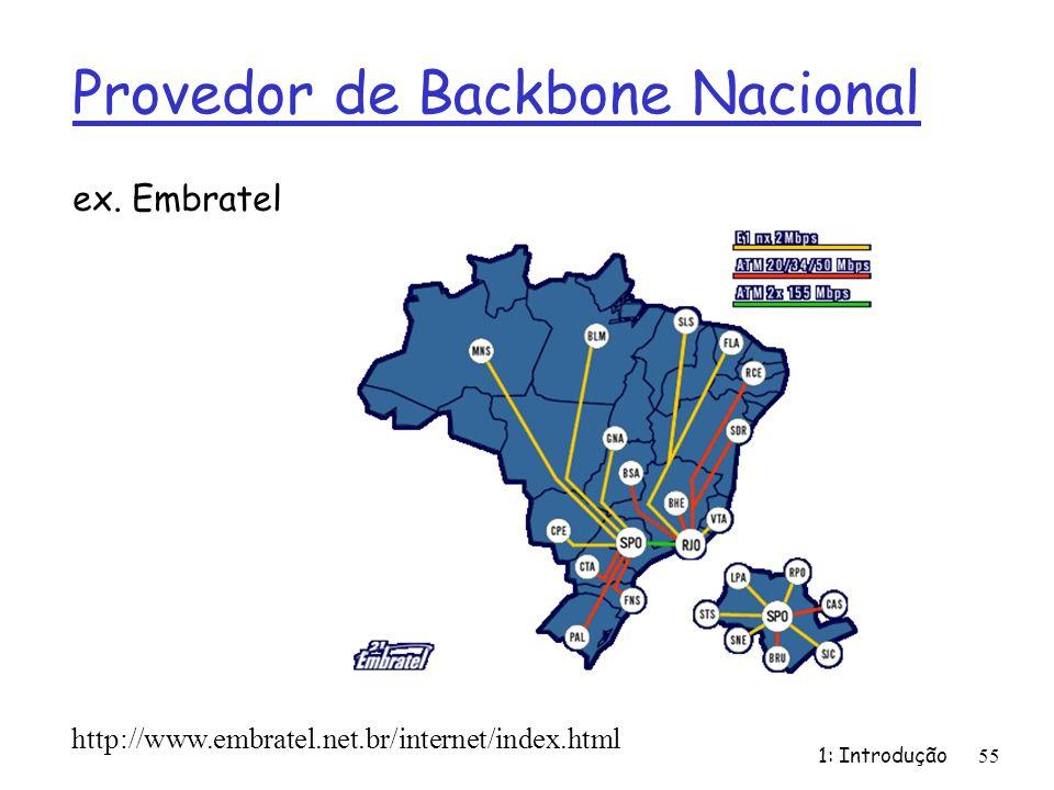 1: Introdução55 Provedor de Backbone Nacional ex. Embratel http://www.embratel.net.br/internet/index.html
