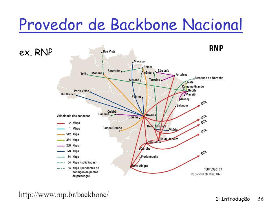 1: Introdução56 Provedor de Backbone Nacional ex. RNP http://www.rnp.br/backbone/