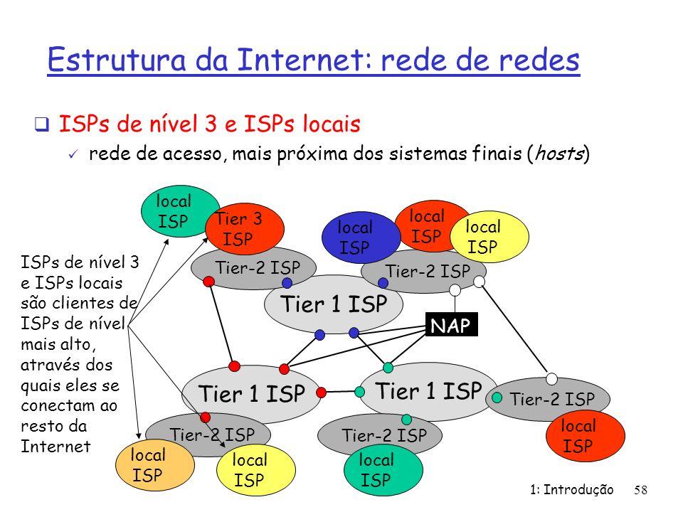 1: Introdução58 Estrutura da Internet: rede de redes ISPs de nível 3 e ISPs locais rede de acesso, mais próxima dos sistemas finais (hosts) Tier 1 ISP