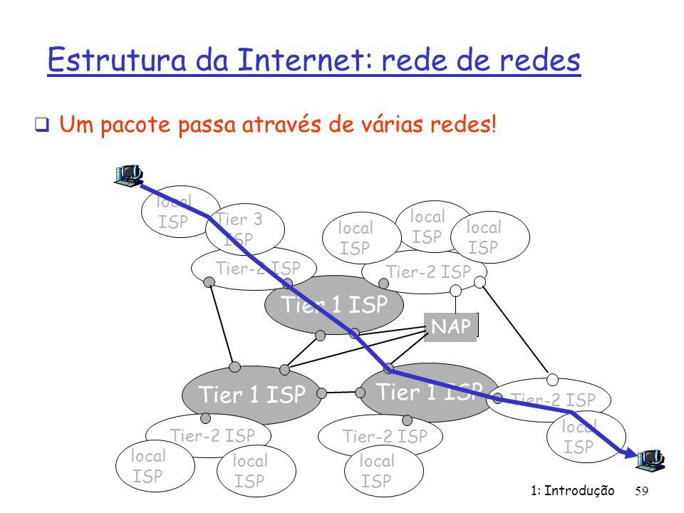 1: Introdução59 Estrutura da Internet: rede de redes Um pacote passa através de várias redes! Tier 1 ISP NAP Tier-2 ISP local ISP local ISP local ISP