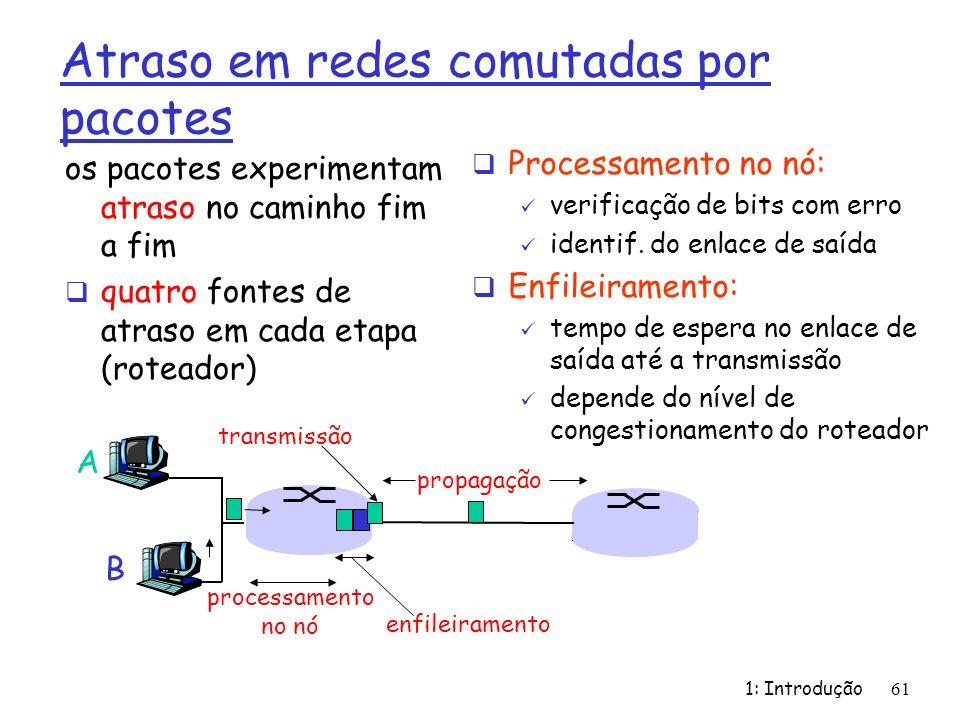 1: Introdução61 Atraso em redes comutadas por pacotes os pacotes experimentam atraso no caminho fim a fim quatro fontes de atraso em cada etapa (rotea