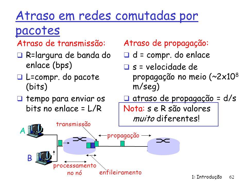 1: Introdução62 Atraso em redes comutadas por pacotes Atraso de transmissão: R=largura de banda do enlace (bps) L=compr. do pacote (bits) tempo para e