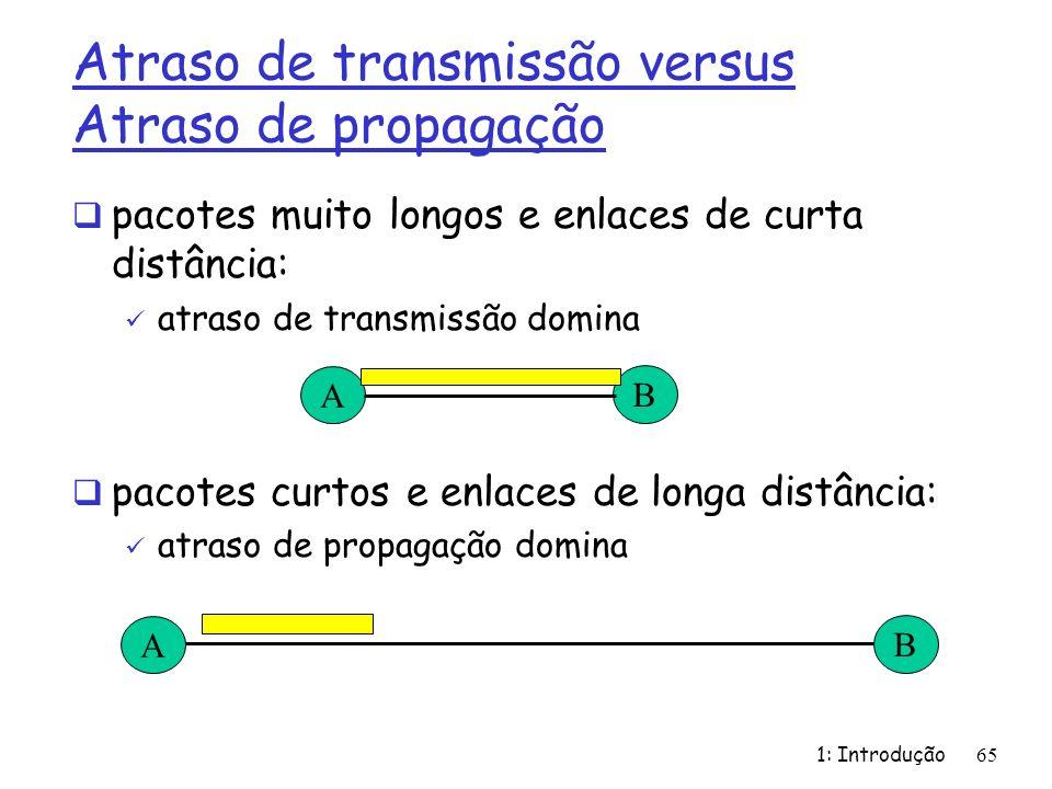 1: Introdução65 Atraso de transmissão versus Atraso de propagação pacotes muito longos e enlaces de curta distância: atraso de transmissão domina paco