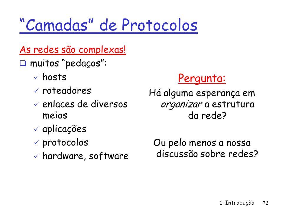 1: Introdução72 Camadas de Protocolos As redes são complexas! muitos pedaços: hosts roteadores enlaces de diversos meios aplicações protocolos hardwar