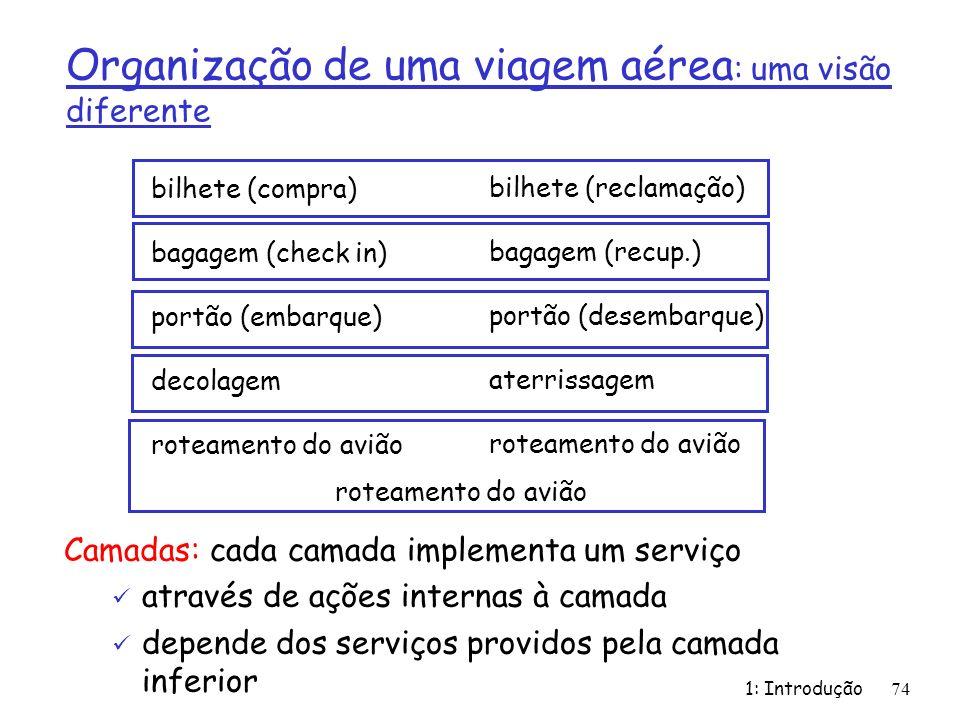 1: Introdução74 Organização de uma viagem aérea : uma visão diferente Camadas: cada camada implementa um serviço através de ações internas à camada de