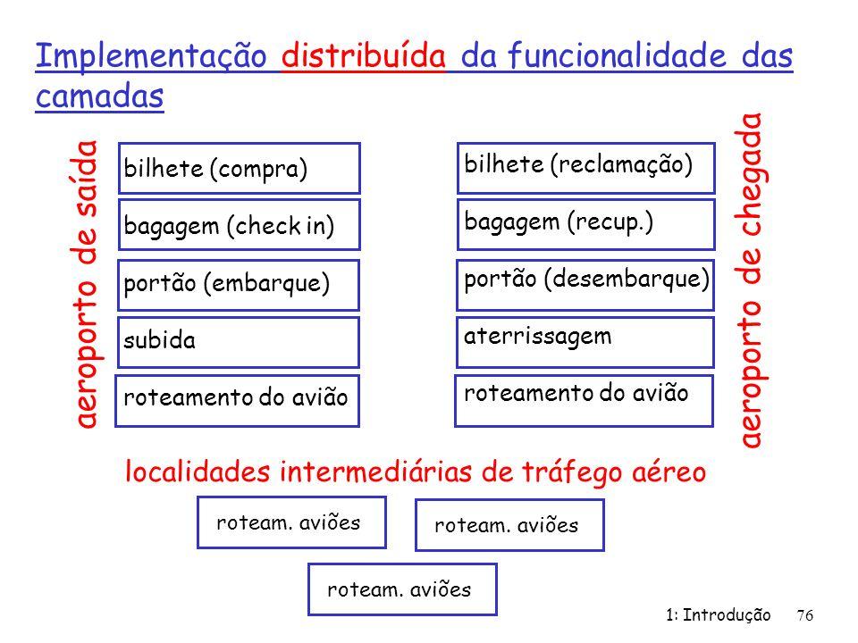 1: Introdução76 Implementação distribuída da funcionalidade das camadas bilhete (compra) bagagem (check in) portão (embarque) subida roteamento do avi