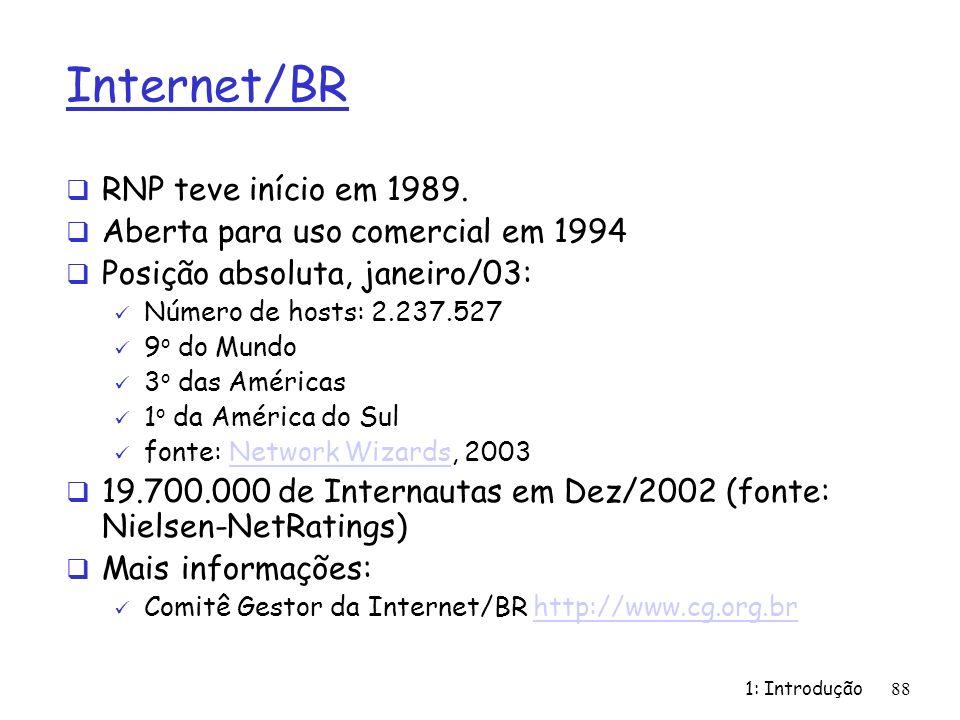 1: Introdução88 Internet/BR RNP teve início em 1989. Aberta para uso comercial em 1994 Posição absoluta, janeiro/03: Número de hosts: 2.237.527 9 o do