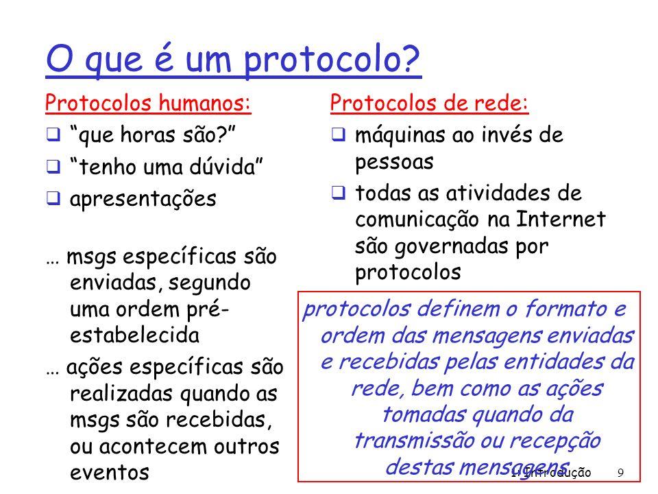 1: Introdução9 O que é um protocolo? Protocolos humanos: que horas são? tenho uma dúvida apresentações … msgs específicas são enviadas, segundo uma or