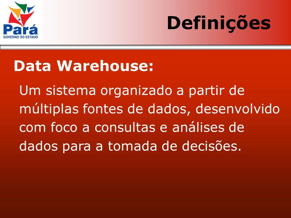 Data Warehouse: Definições DW SIAT Assunto = Contribuinte Cadastro DIEF SINTEGRA Arrecadação Fronteira