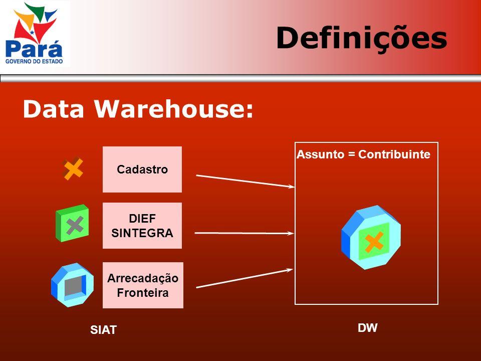 - Inspiração em projeto semelhante da SEFAZ – SP - Integração das bases de dados: SINTEGRA, DIEF, Cadastro, Pagamentos, Notas Fiscais - Acesso rápido aos dados para atender necessidades específicas Motivação/Importância