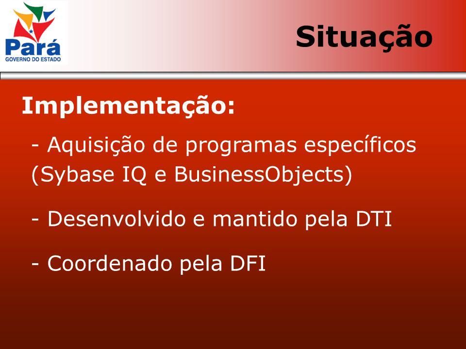 Implementação: - Aquisição de programas específicos (Sybase IQ e BusinessObjects) - Desenvolvido e mantido pela DTI - Coordenado pela DFI Situação
