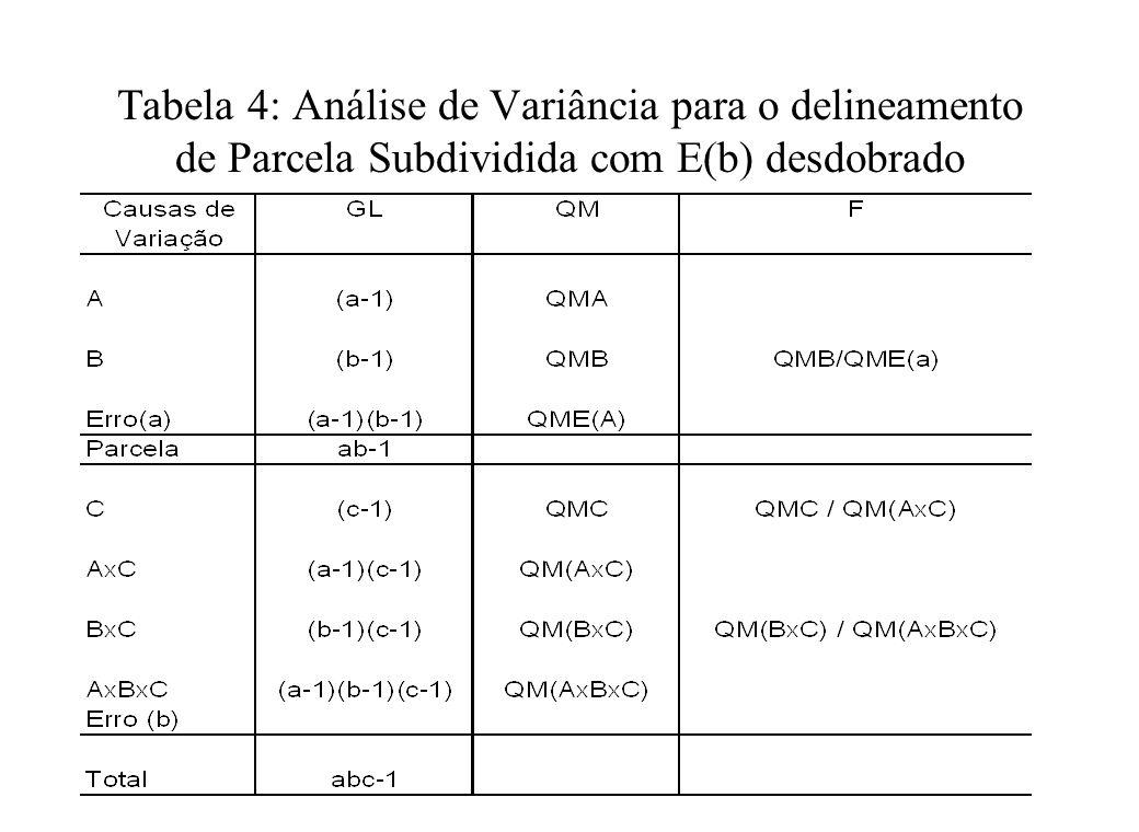 Tabela 4: Análise de Variância para o delineamento de Parcela Subdividida com E(b) desdobrado
