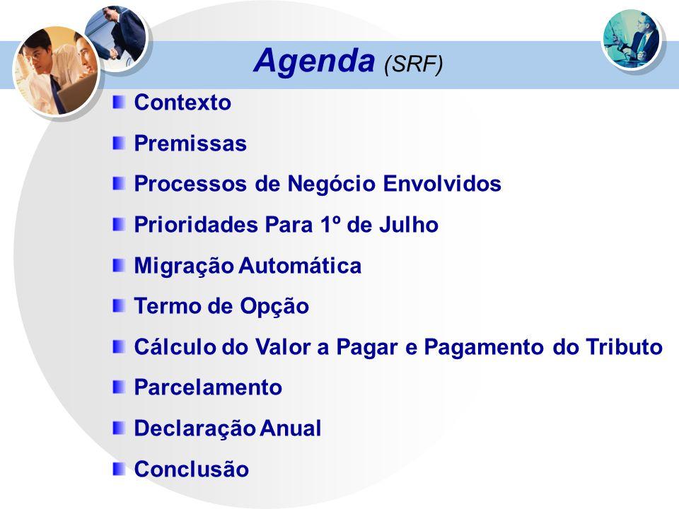 Agenda (SRF) Contexto Premissas Processos de Negócio Envolvidos Prioridades Para 1º de Julho Migração Automática Termo de Opção Cálculo do Valor a Pag