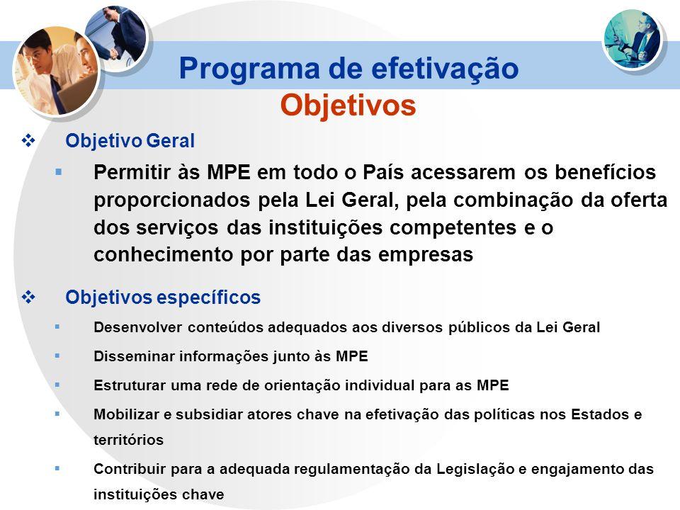 Programa de efetivação Objetivos Objetivo Geral Permitir às MPE em todo o País acessarem os benefícios proporcionados pela Lei Geral, pela combinação