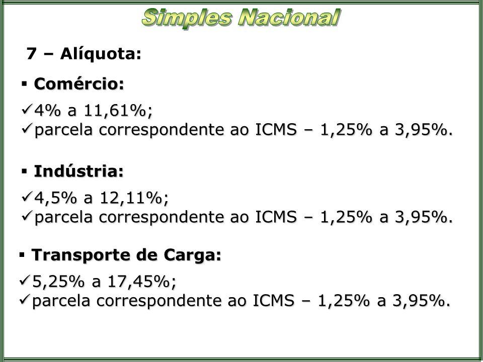 7 – Alíquota: Comércio: 4% a 11,61%; 4% a 11,61%; parcela correspondente ao ICMS – 1,25% a 3,95%. parcela correspondente ao ICMS – 1,25% a 3,95%. Indú