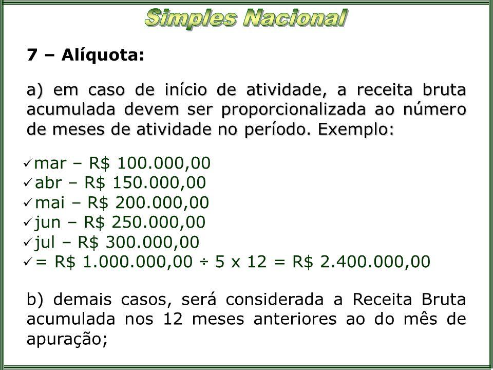 7 – Alíquota: neste exemplo: a alíquota será de 11,61% (comércio) e de 12,11% (indústria); o contribuinte está acima do sublimite do Amazonas que é de R$ 1,8 milhão o contribuinte está acima do sublimite do Amazonas que é de R$ 1,8 milhão; o contribuinte recolherá o ICMS pelo regime de pagamento NORMAL ou ESTIMATIVA o contribuinte recolherá o ICMS pelo regime de pagamento NORMAL ou ESTIMATIVA; Nota: a sociedade empresária poderá optar, na forma regulamentada pelo CGSN, pela adoção do regime de caixa (receita bruta recebida), sendo essa opção irretratável para todo o ano-calendário;