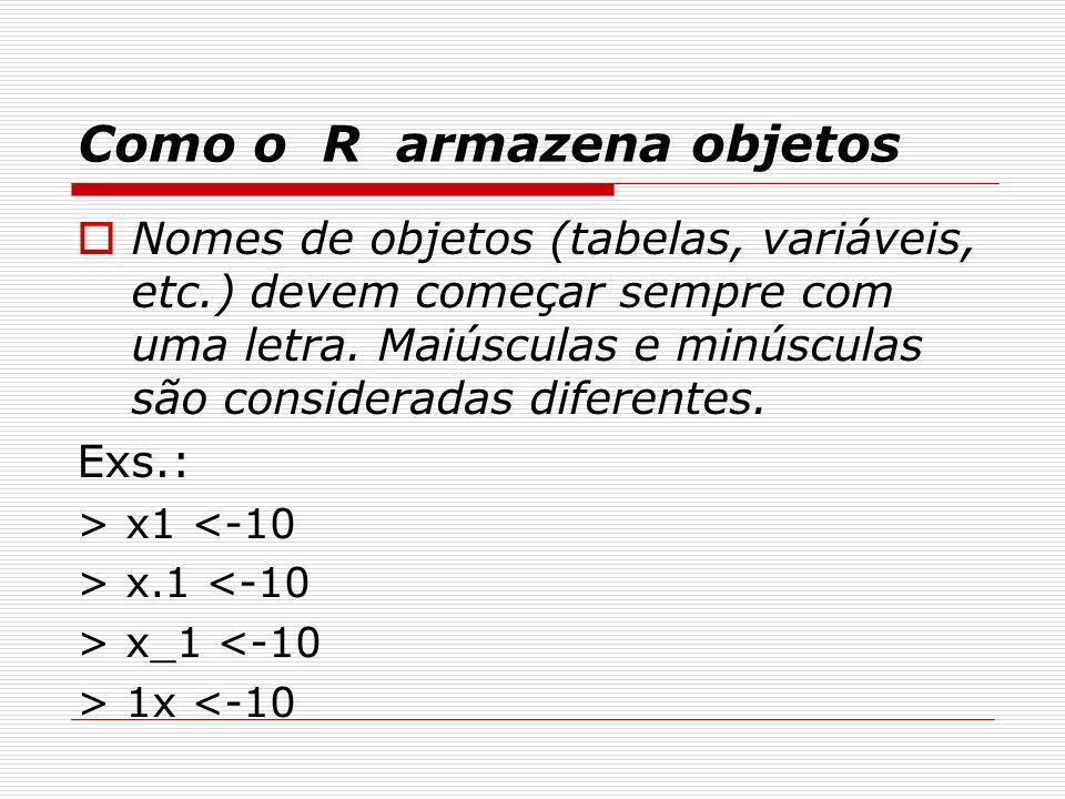 Como o R armazena objetos Nomes de objetos (tabelas, variáveis, etc.) devem começar sempre com uma letra. Maiúsculas e minúsculas são consideradas dif