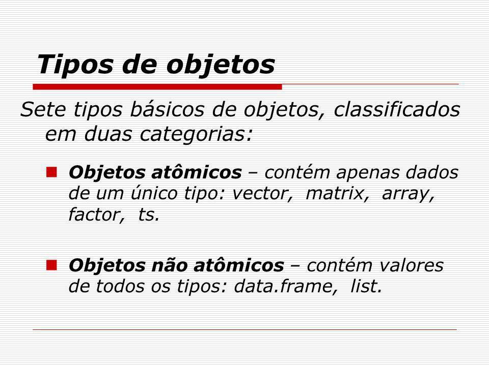 Tipos de objetos Sete tipos básicos de objetos, classificados em duas categorias: Objetos atômicos – contém apenas dados de um único tipo: vector, mat