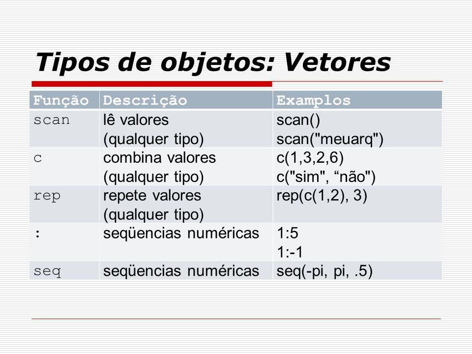 Tipos de objetos: Vetores FunçãoDescriçãoExamplos scan lê valores (qualquer tipo) scan() scan(