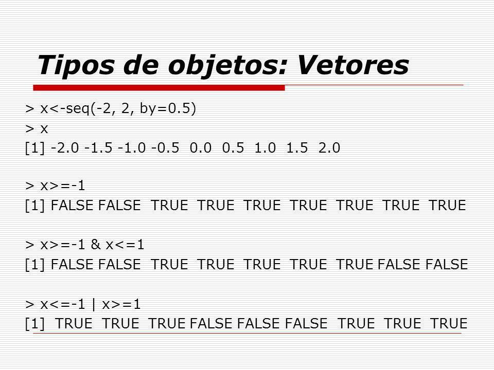 Tipos de objetos: Vetores > x<-seq(-2, 2, by=0.5) > x [1] -2.0 -1.5 -1.0 -0.5 0.0 0.5 1.0 1.5 2.0 > x>=-1 [1] FALSE FALSE TRUE TRUE TRUE TRUE TRUE TRU