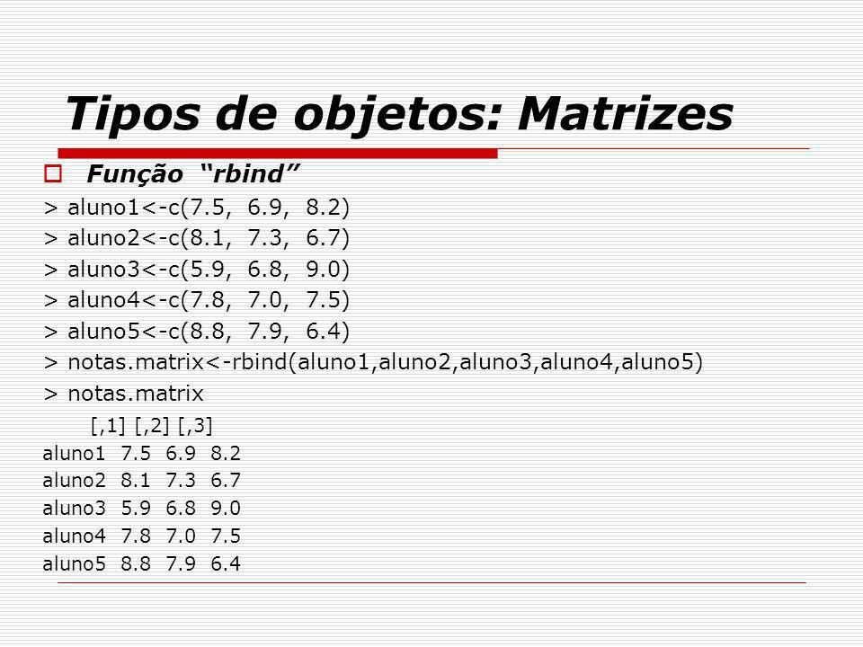 Tipos de objetos: Matrizes Função rbind > aluno1<-c(7.5, 6.9, 8.2) > aluno2<-c(8.1, 7.3, 6.7) > aluno3<-c(5.9, 6.8, 9.0) > aluno4<-c(7.8, 7.0, 7.5) >
