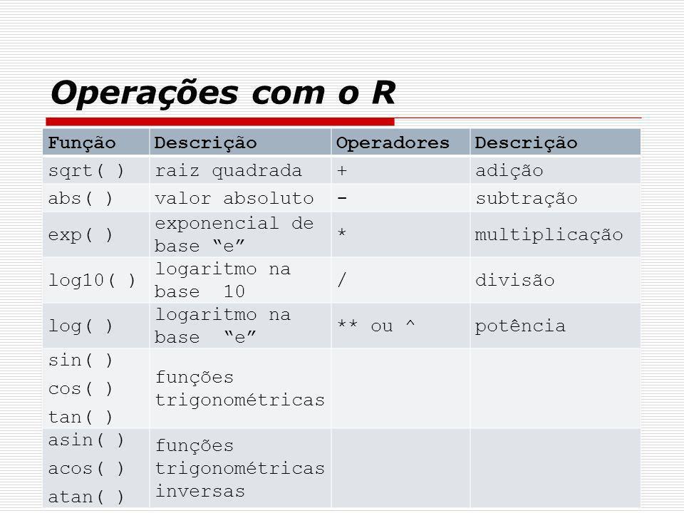 Operações com o R FunçãoDescriçãoOperadoresDescrição sqrt( )raiz quadrada+adição abs( )valor absoluto-subtração exp( ) exponencial de base e *multipli