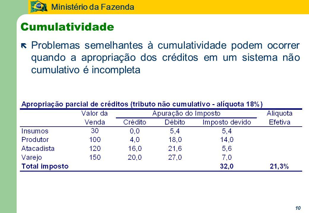 Ministério da Fazenda 10 Cumulatividade ë Problemas semelhantes à cumulatividade podem ocorrer quando a apropriação dos créditos em um sistema não cum