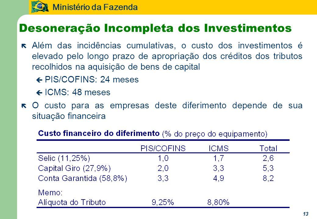 Ministério da Fazenda 13 Desoneração Incompleta dos Investimentos ë Além das incidências cumulativas, o custo dos investimentos é elevado pelo longo p