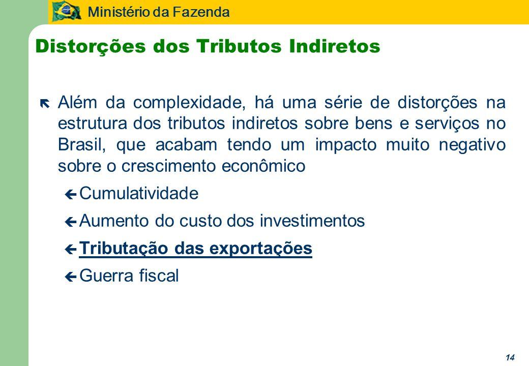 Ministério da Fazenda 14 Distorções dos Tributos Indiretos ë Além da complexidade, há uma série de distorções na estrutura dos tributos indiretos sobr