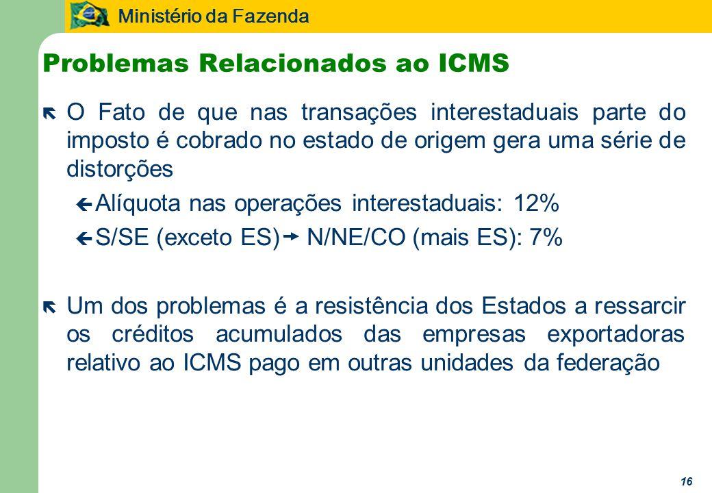 Ministério da Fazenda 16 Problemas Relacionados ao ICMS ë O Fato de que nas transações interestaduais parte do imposto é cobrado no estado de origem g
