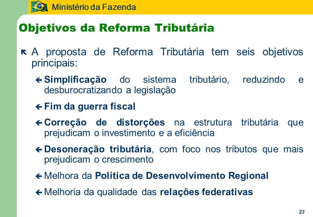Ministério da Fazenda 23 Objetivos da Reforma Tributária ë A proposta de Reforma Tributária tem seis objetivos principais: ç Simplificação do sistema