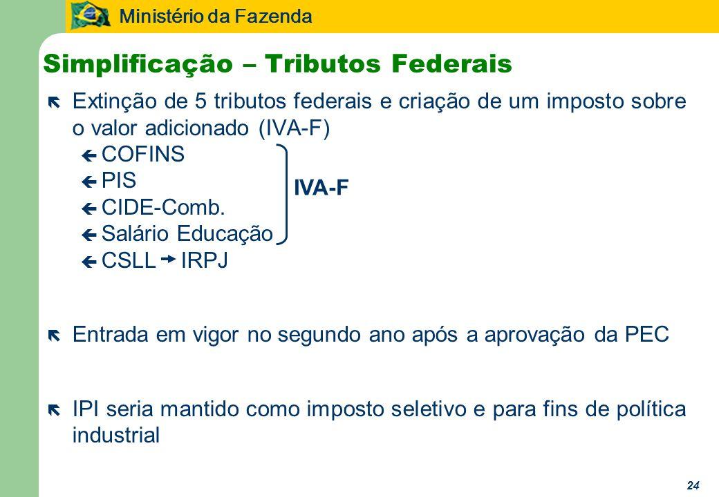Ministério da Fazenda 24 Simplificação – Tributos Federais ë Extinção de 5 tributos federais e criação de um imposto sobre o valor adicionado (IVA-F)