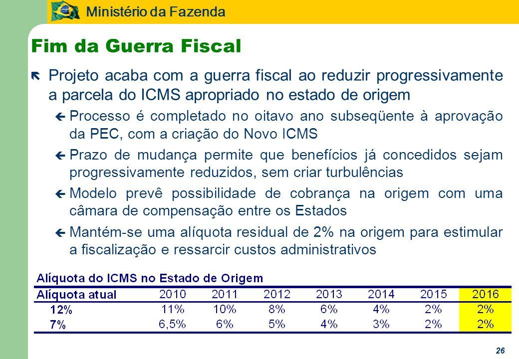 Ministério da Fazenda 26 Fim da Guerra Fiscal ë Projeto acaba com a guerra fiscal ao reduzir progressivamente a parcela do ICMS apropriado no estado d