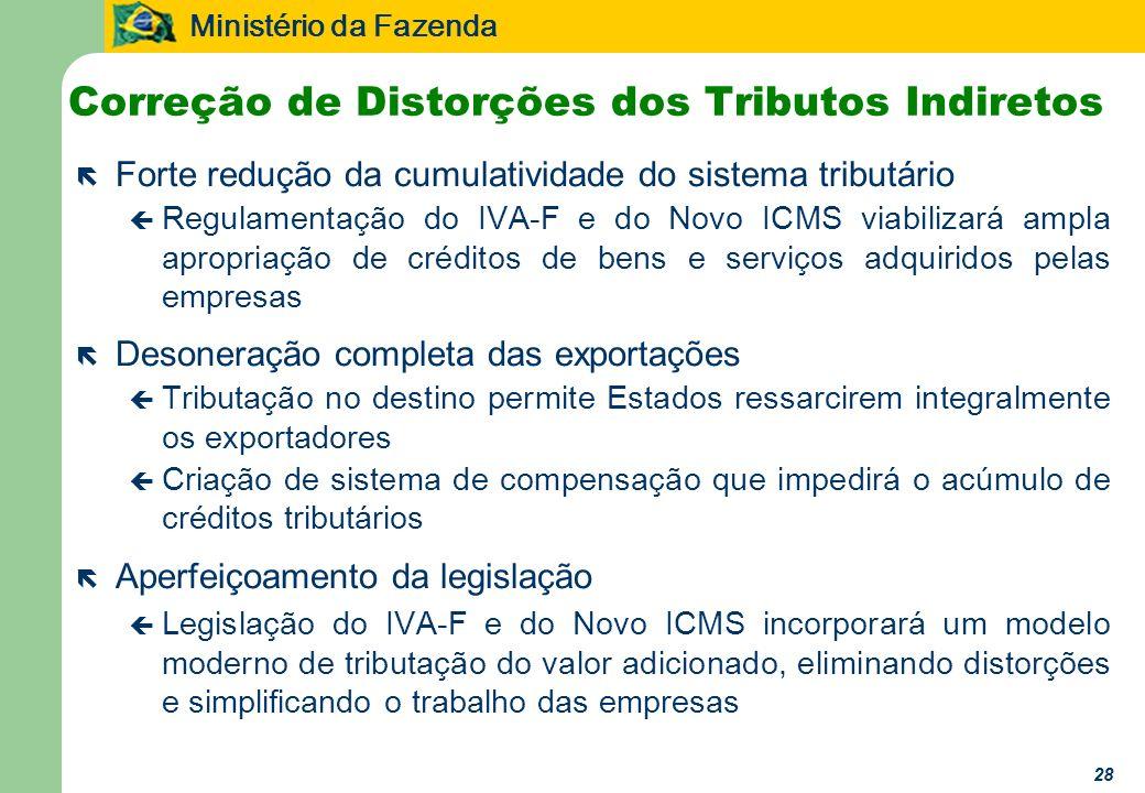Ministério da Fazenda 28 Correção de Distorções dos Tributos Indiretos ë Forte redução da cumulatividade do sistema tributário ç Regulamentação do IVA