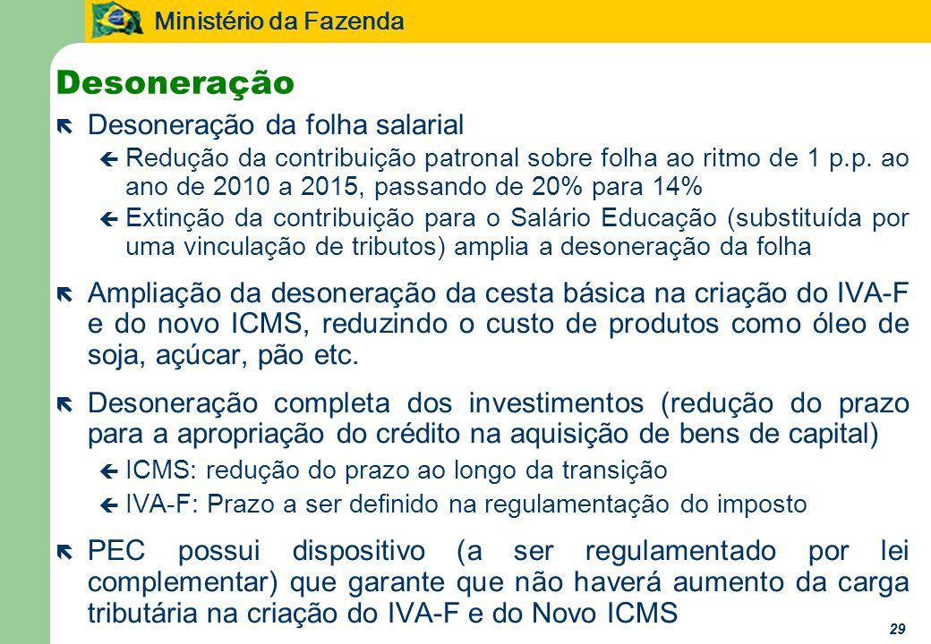 Ministério da Fazenda 29 Desoneração ë Desoneração da folha salarial ç Redução da contribuição patronal sobre folha ao ritmo de 1 p.p. ao ano de 2010