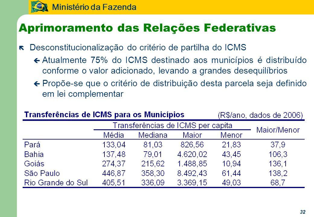 Ministério da Fazenda 32 Aprimoramento das Relações Federativas ë Desconstitucionalização do critério de partilha do ICMS ç Atualmente 75% do ICMS des