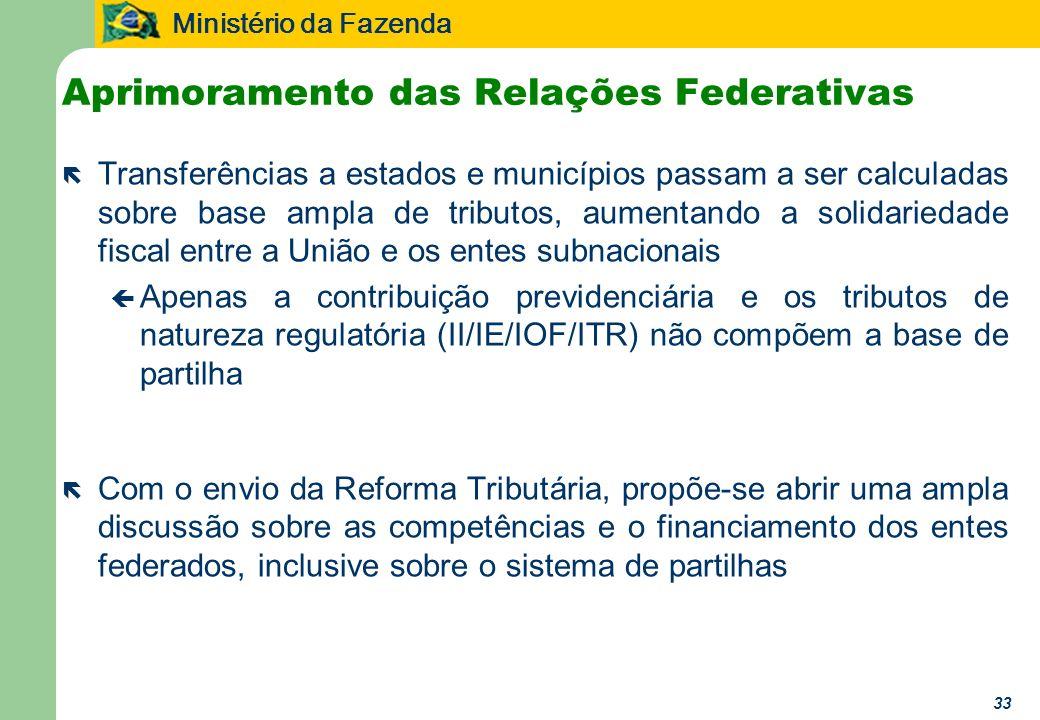Ministério da Fazenda 33 Aprimoramento das Relações Federativas ë Transferências a estados e municípios passam a ser calculadas sobre base ampla de tr